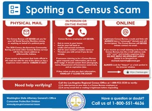 Spotting a census scam flyer example